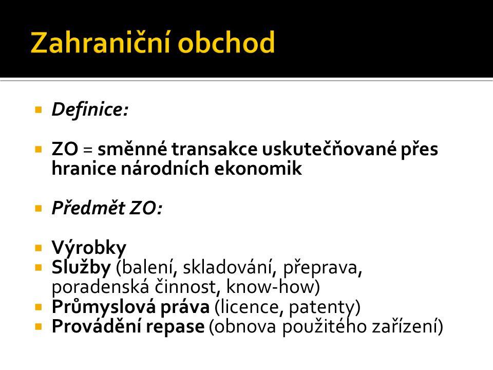  Definice:  ZO = směnné transakce uskutečňované přes hranice národních ekonomik  Předmět ZO:  Výrobky  Služby (balení, skladování, přeprava, pora
