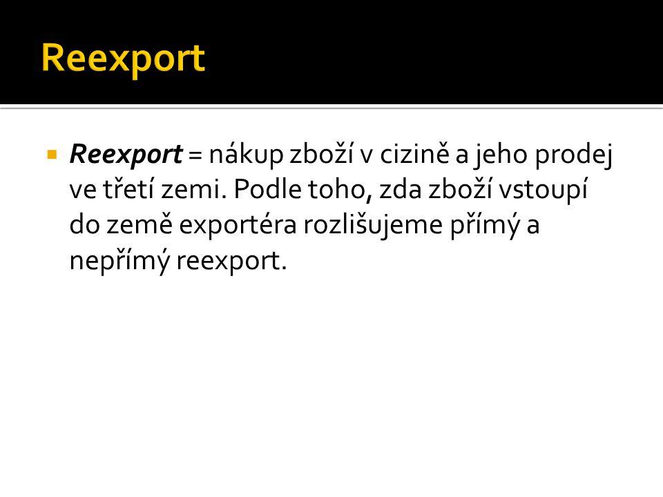  Reexport = nákup zboží v cizině a jeho prodej ve třetí zemi. Podle toho, zda zboží vstoupí do země exportéra rozlišujeme přímý a nepřímý reexport.