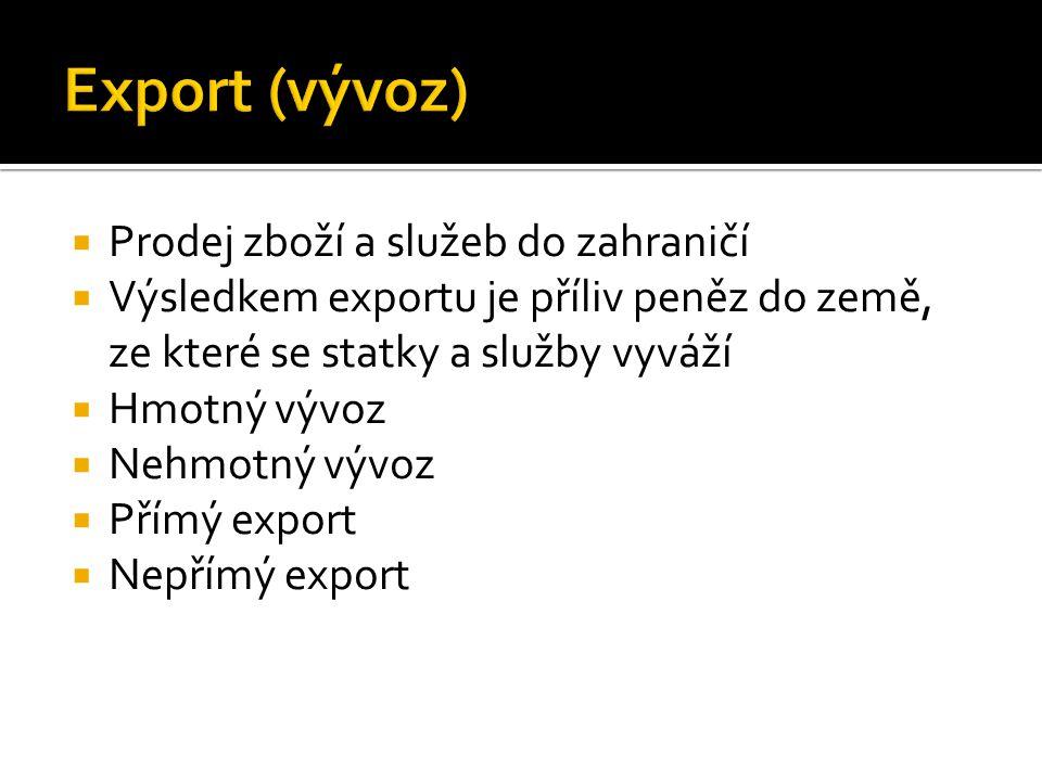  Prodej zboží a služeb do zahraničí  Výsledkem exportu je příliv peněz do země, ze které se statky a služby vyváží  Hmotný vývoz  Nehmotný vývoz 