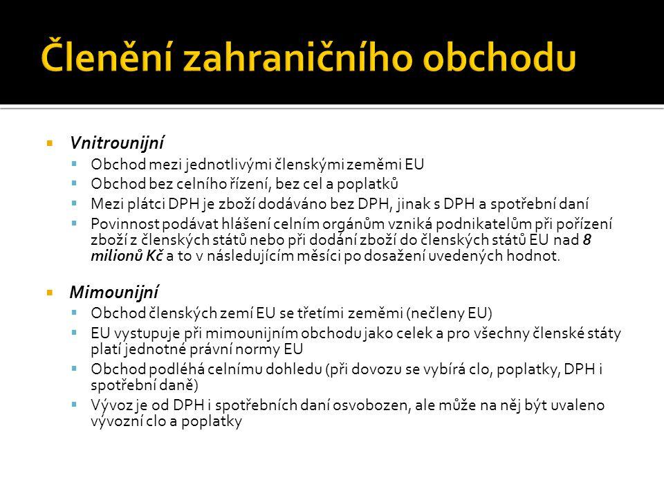  Vnitrounijní  Obchod mezi jednotlivými členskými zeměmi EU  Obchod bez celního řízení, bez cel a poplatků  Mezi plátci DPH je zboží dodáváno bez