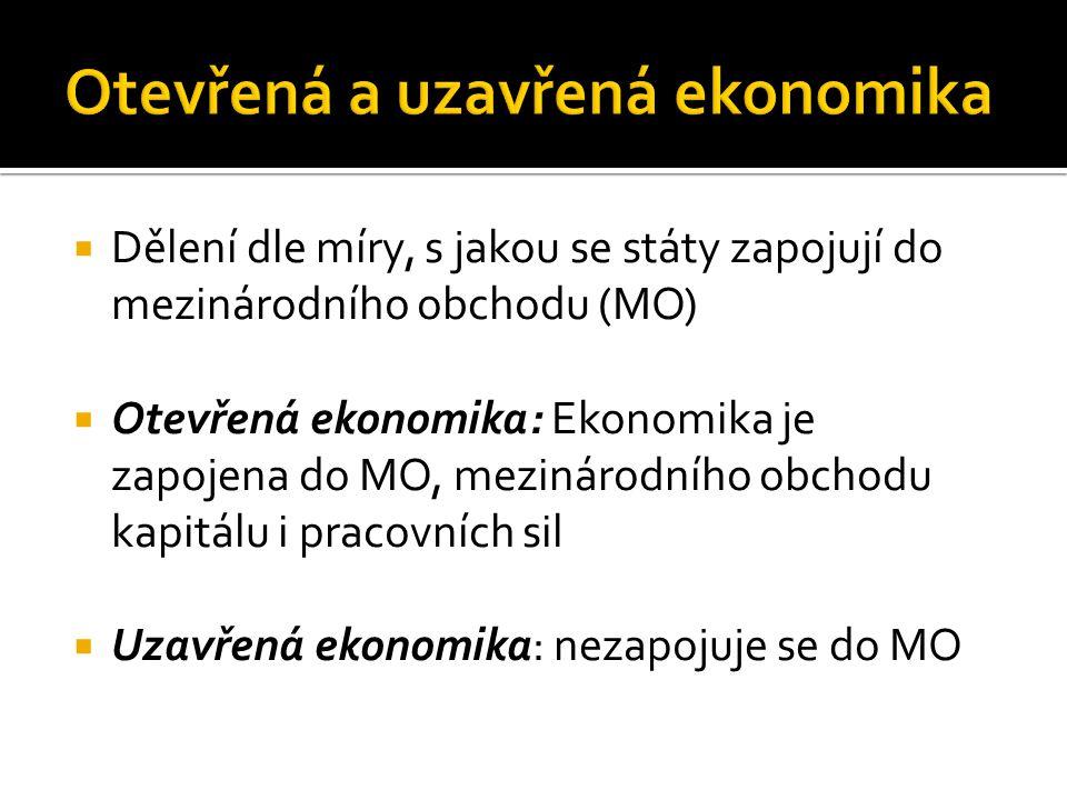  Dělení dle míry, s jakou se státy zapojují do mezinárodního obchodu (MO)  Otevřená ekonomika: Ekonomika je zapojena do MO, mezinárodního obchodu ka
