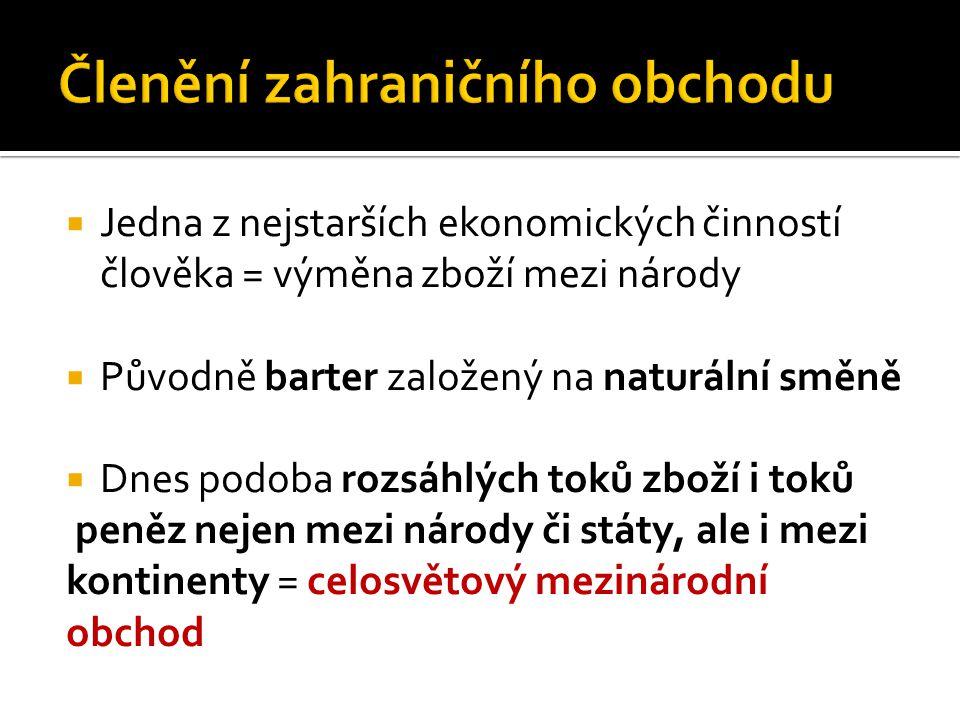  Definice:  ZO = směnné transakce uskutečňované přes hranice národních ekonomik  Předmět ZO:  Výrobky  Služby (balení, skladování, přeprava, poradenská činnost, know-how)  Průmyslová práva (licence, patenty)  Provádění repase (obnova použitého zařízení)