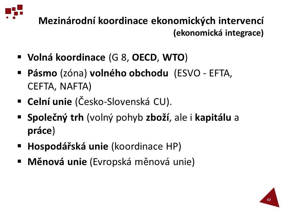 Mezinárodní koordinace ekonomických intervencí (ekonomická integrace)  Volná koordinace (G 8, OECD, WTO)  Pásmo (zóna) volného obchodu (ESVO - EFTA,