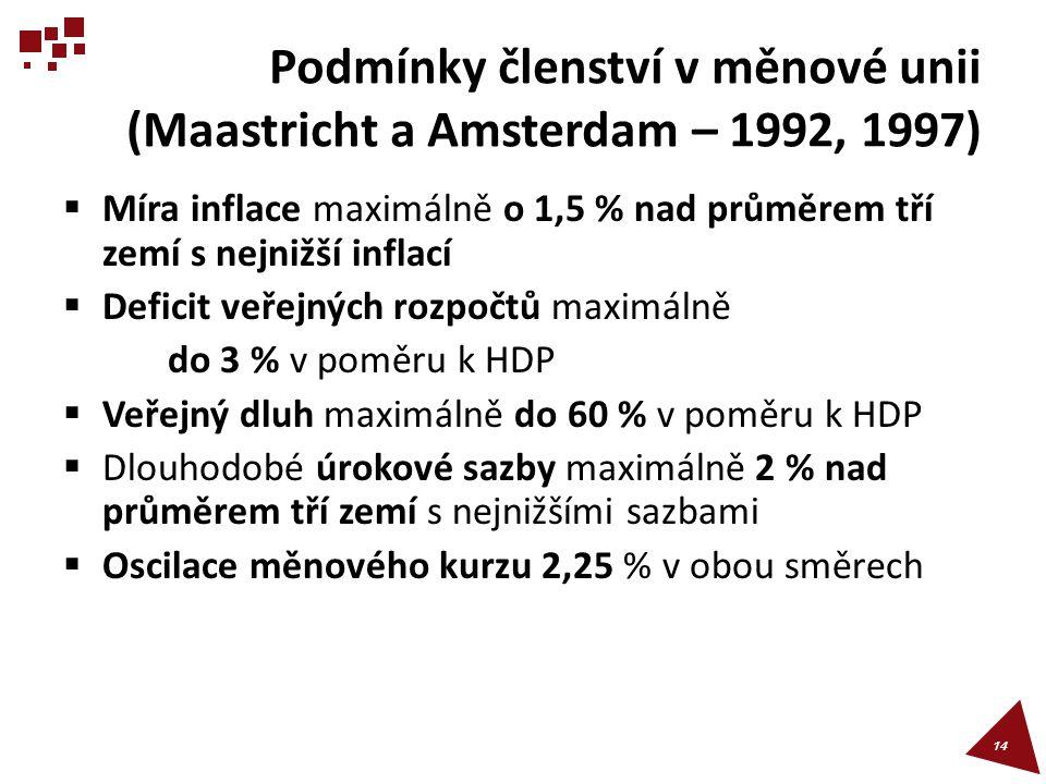 Podmínky členství v měnové unii (Maastricht a Amsterdam – 1992, 1997)  Míra inflace maximálně o 1,5 % nad průměrem tří zemí s nejnižší inflací  Defi
