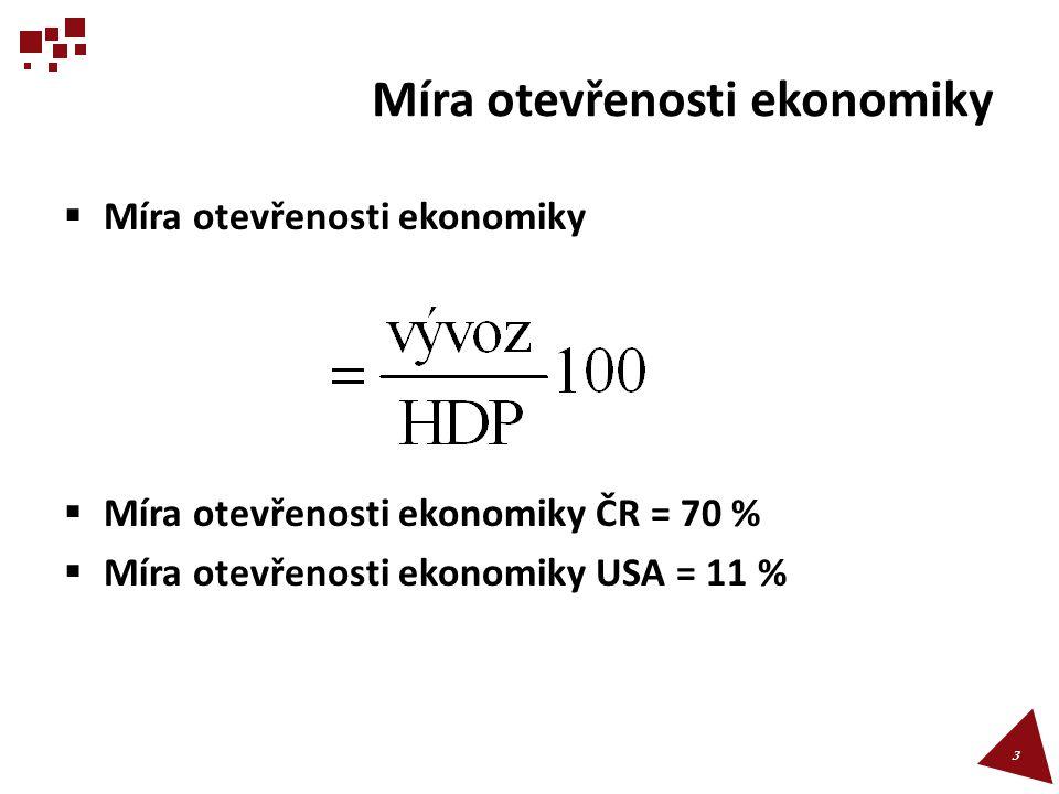 Míra otevřenosti ekonomiky  Míra otevřenosti ekonomiky  Míra otevřenosti ekonomiky ČR = 70 %  Míra otevřenosti ekonomiky USA = 11 % 3