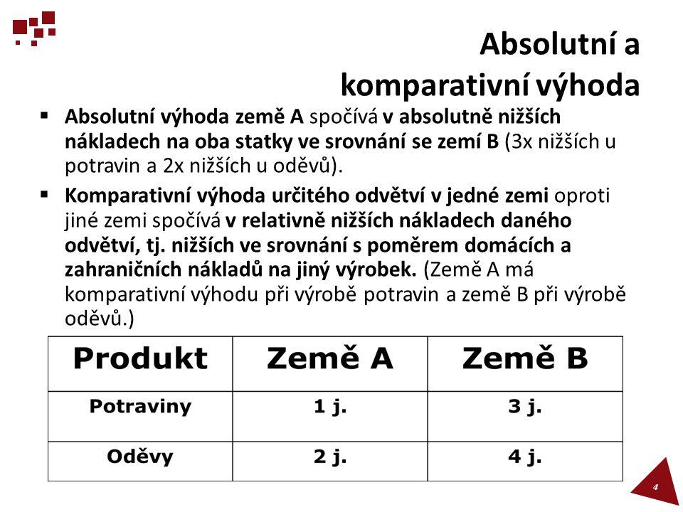 Absolutní a komparativní výhoda  Absolutní výhoda země A spočívá v absolutně nižších nákladech na oba statky ve srovnání se zemí B (3x nižších u potr