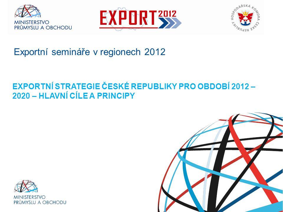 Ministerstvo průmyslu a obchodu EXPORTNÍ STRATEGIE ČESKÉ REPUBLIKY PRO OBDOBÍ 2012 – 2020 – HLAVNÍ CÍLE A PRINCIPY Exportní semináře v regionech 2012