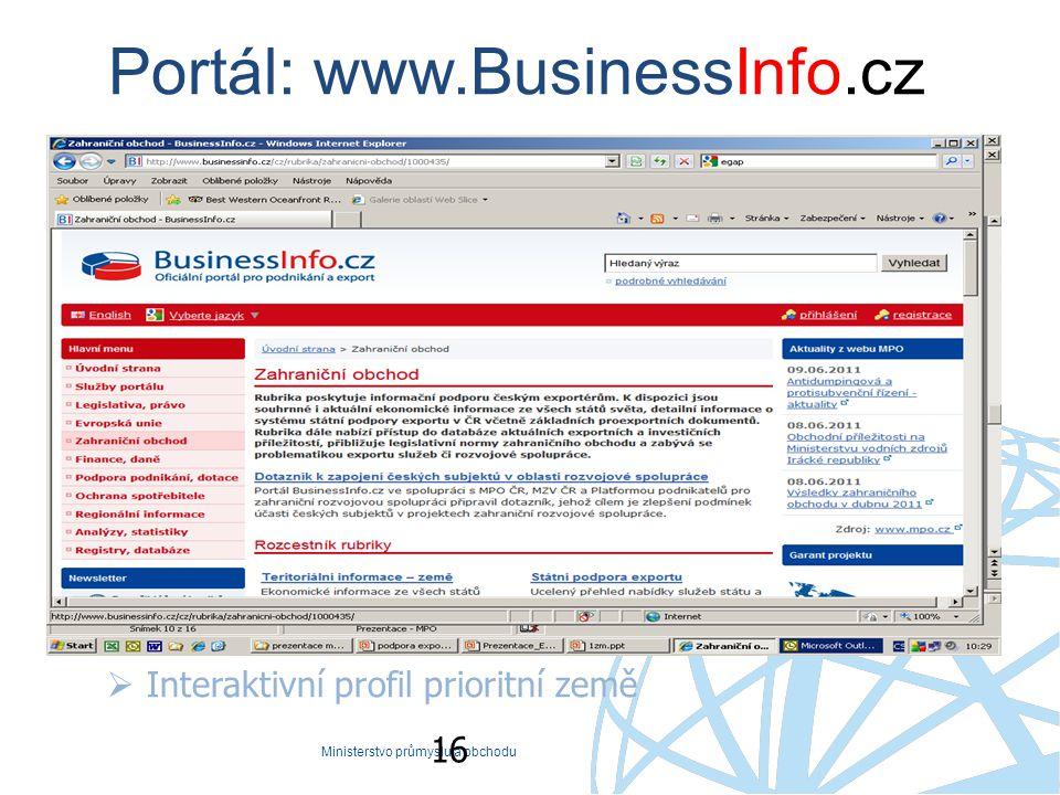 Ministerstvo průmyslu a obchodu 16 Portál: www.BusinessInfo.cz  Interaktivní profil prioritní země