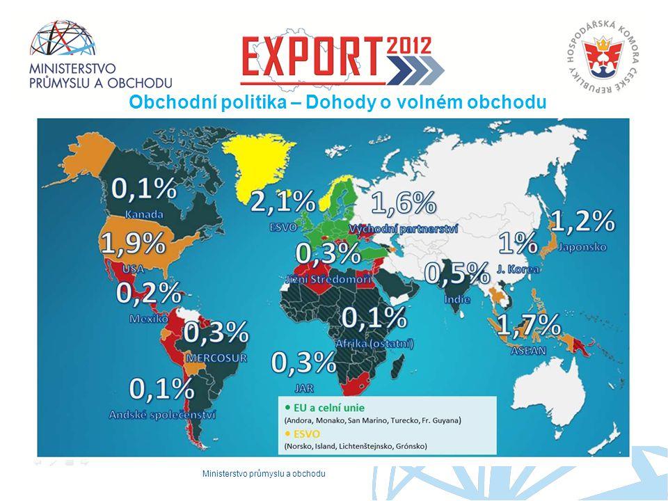 Ministerstvo průmyslu a obchodu Proč to děláme Obchodní politika – Dohody o volném obchodu