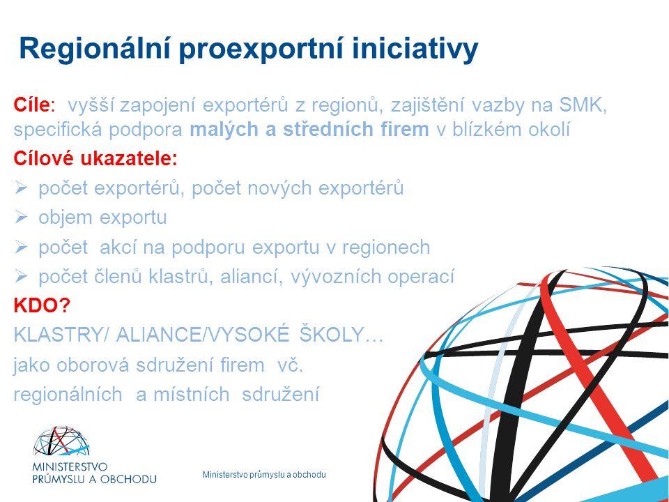 Ministerstvo průmyslu a obchodu Regionální proexportní iniciativy Cíle: vyšší zapojení exportérů z regionů, zajištění vazby na SMK, specifická podpora