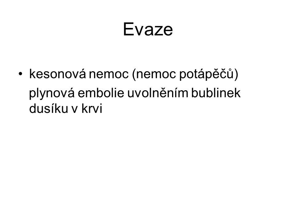 Evaze kesonová nemoc (nemoc potápěčů) plynová embolie uvolněním bublinek dusíku v krvi