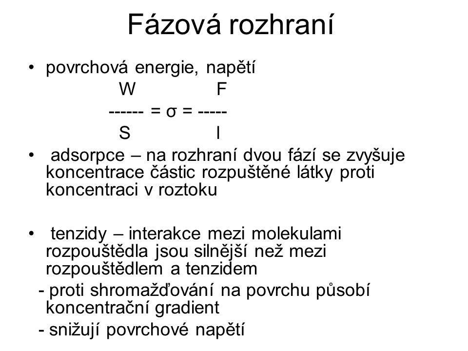 Fázová rozhraní povrchová energie, napětí W F ------ = σ = ----- S l adsorpce – na rozhraní dvou fází se zvyšuje koncentrace částic rozpuštěné látky p