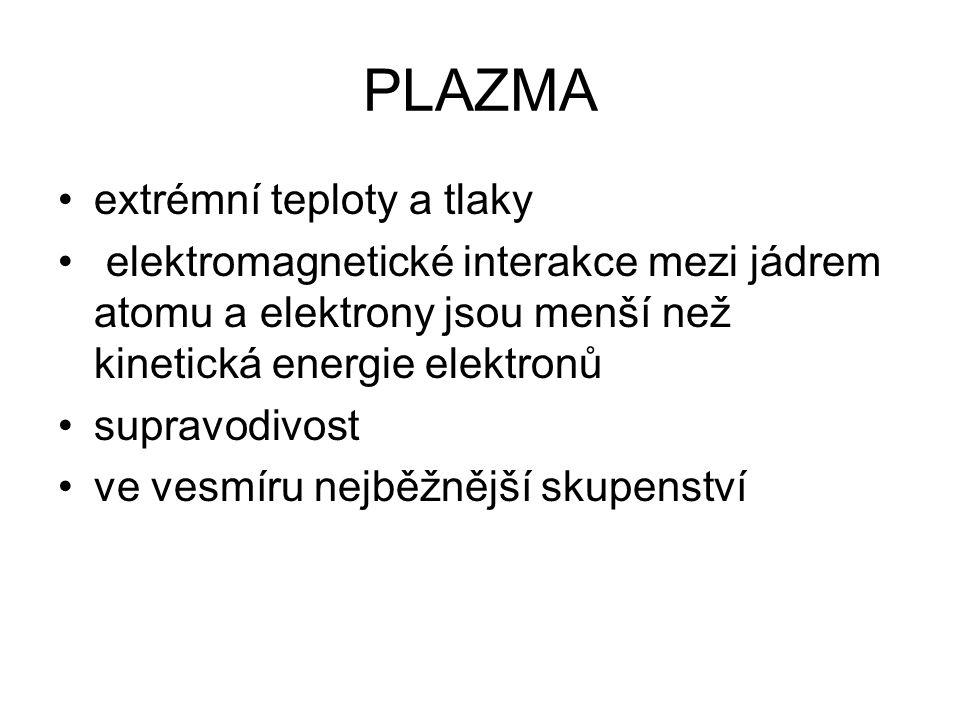 PLAZMA extrémní teploty a tlaky elektromagnetické interakce mezi jádrem atomu a elektrony jsou menší než kinetická energie elektronů supravodivost ve