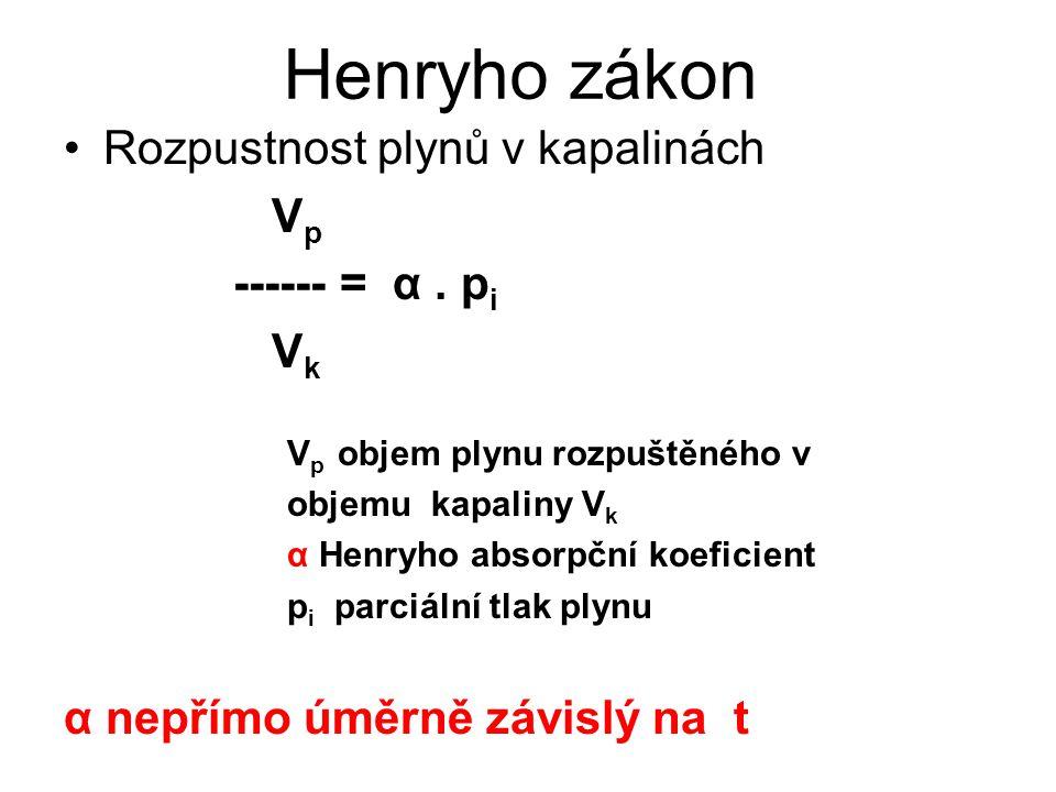Henryho zákon Rozpustnost plynů v kapalinách V p ------ = α. p i V k V p objem plynu rozpuštěného v objemu kapaliny V k α Henryho absorpční koeficient