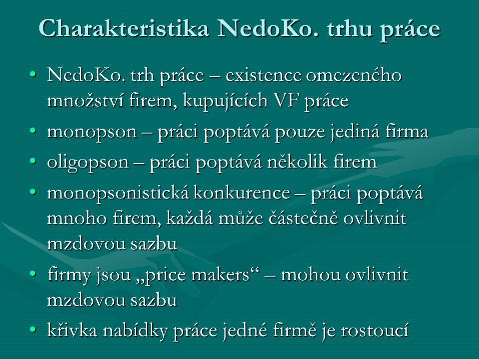 Mikroekonomie II – Přednáška č. 10: NedoKo. trh práce, Nabídka práce charakteristika NedoKo. trhu prácecharakteristika NedoKo. trhu práce optimální mn