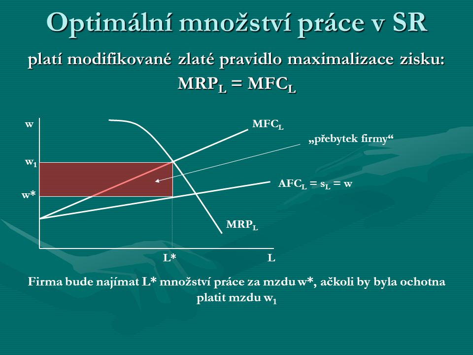 """Optimální množství práce v SR platí modifikované zlaté pravidlo maximalizace zisku: MRPL = MFCL AFC L = s L = w MFC L L w MRP L w1w1 w* """"přebytek firmy L* Firma bude najímat L* množství práce za mzdu w*, ačkoli by byla ochotna platit mzdu w 1"""