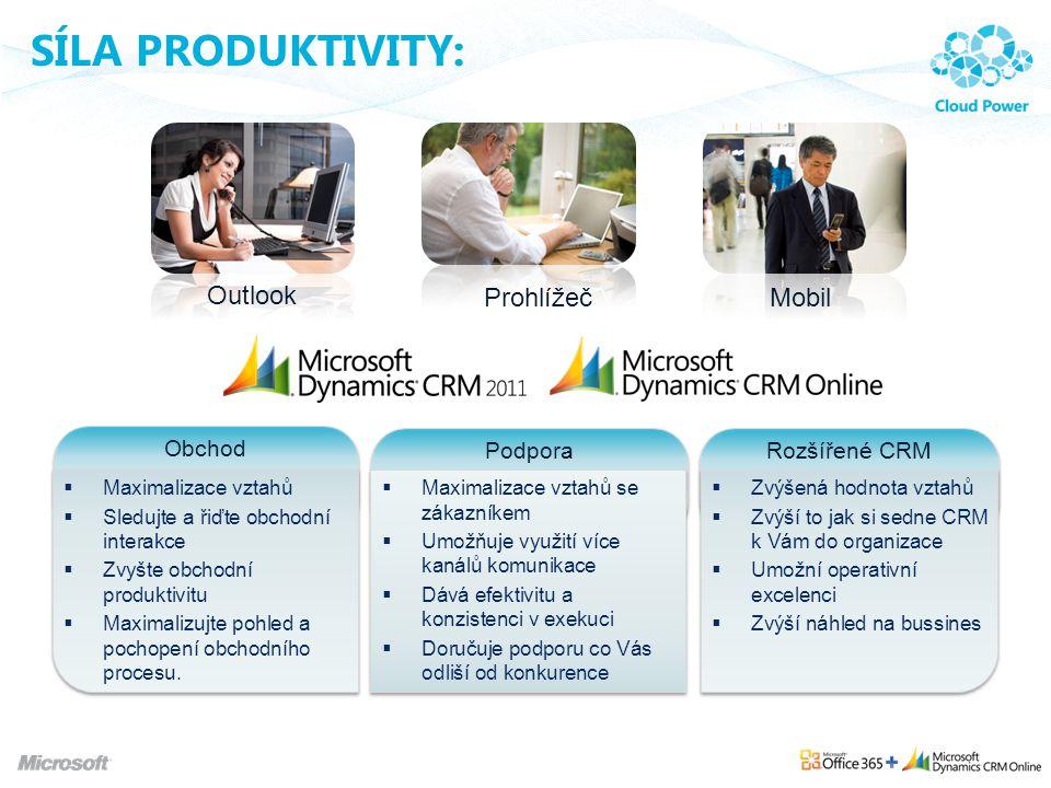 Outlook ProhlížečMobil Obchod  Maximalizace vztahů  Sledujte a řiďte obchodní interakce  Zvyšte obchodní produktivitu  Maximalizujte pohled a poch