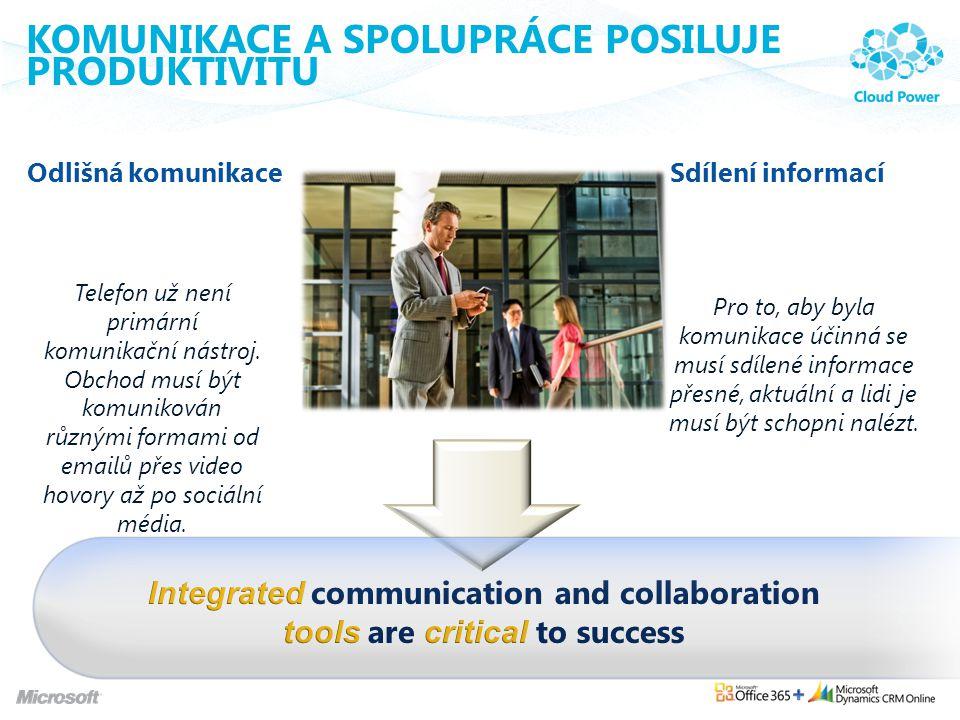 KOMUNIKACE A SPOLUPRÁCE POSILUJE PRODUKTIVITU Sdílení informací Pro to, aby byla komunikace účinná se musí sdílené informace přesné, aktuální a lidi j