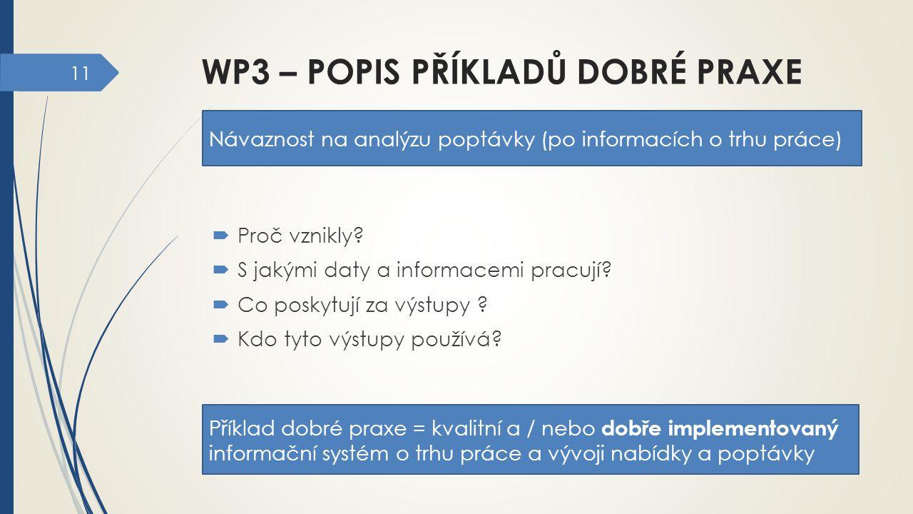 WP3 – POPIS PŘÍKLADŮ DOBRÉ PRAXE 11 Návaznost na analýzu poptávky (po informacích o trhu práce)  Proč vznikly?  S jakými daty a informacemi pracují?