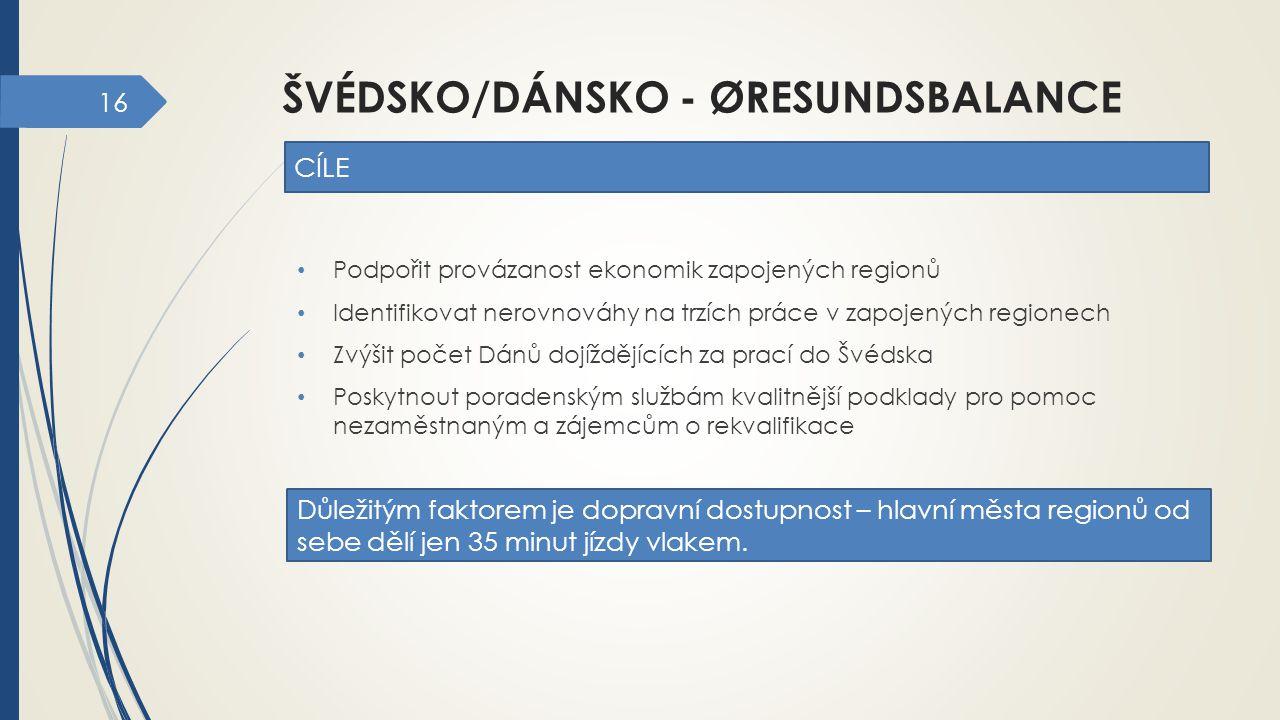 16 ŠVÉDSKO/DÁNSKO - ØRESUNDSBALANCE CÍLE Podpořit provázanost ekonomik zapojených regionů Identifikovat nerovnováhy na trzích práce v zapojených regio