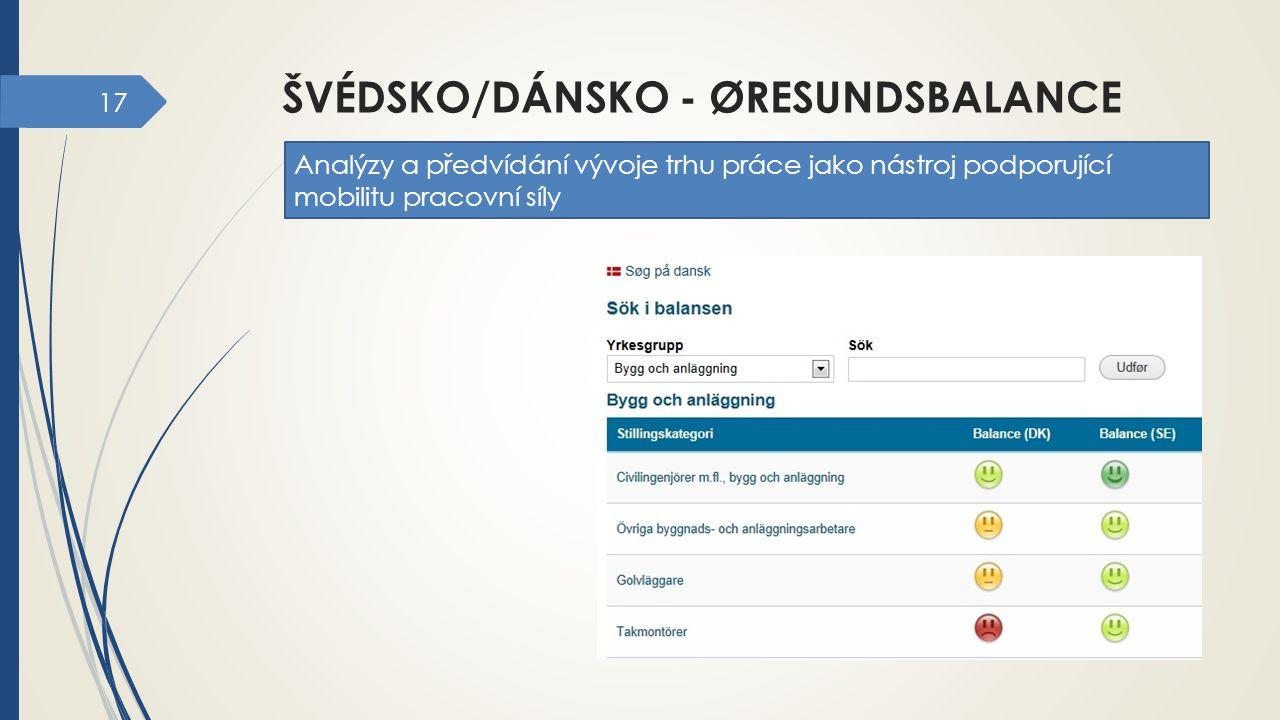 17 ŠVÉDSKO/DÁNSKO - ØRESUNDSBALANCE Analýzy a předvídání vývoje trhu práce jako nástroj podporující mobilitu pracovní síly