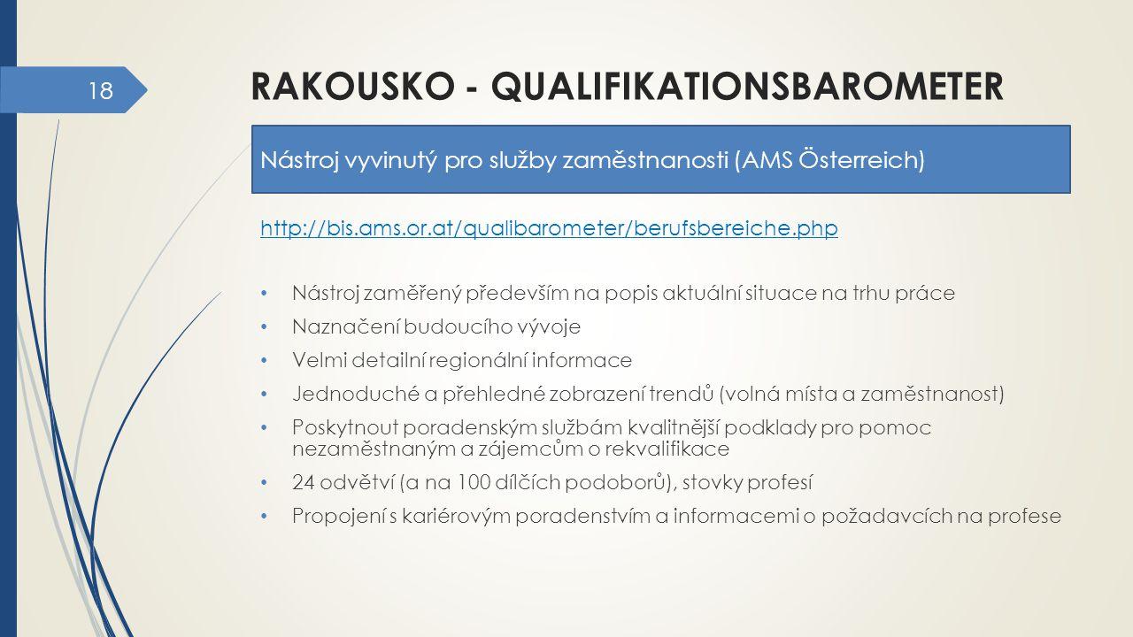 18 RAKOUSKO - QUALIFIKATIONSBAROMETER Nástroj vyvinutý pro služby zaměstnanosti (AMS Österreich) Nástroj zaměřený především na popis aktuální situace