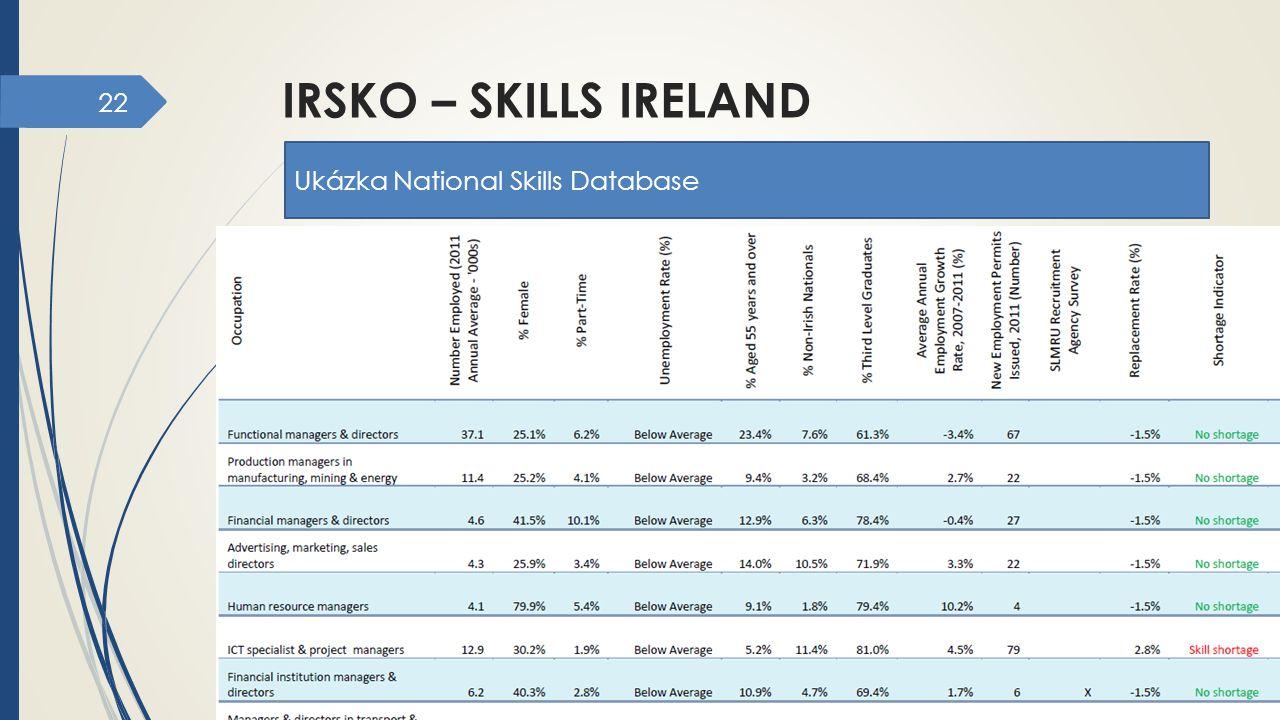 22 IRSKO – SKILLS IRELAND Ukázka National Skills Database
