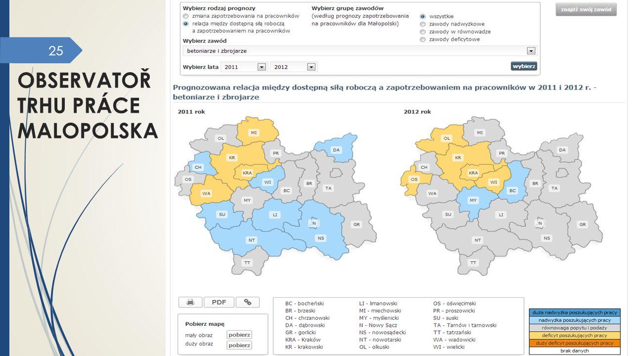 25 OBSERVATOŘ TRHU PRÁCE MALOPOLSKA