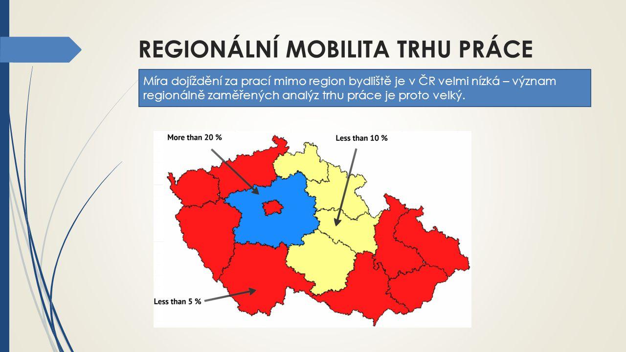 REGIONÁLNÍ MOBILITA TRHU PRÁCE Míra dojíždění za prací mimo region bydliště je v ČR velmi nízká – význam regionálně zaměřených analýz trhu práce je pr