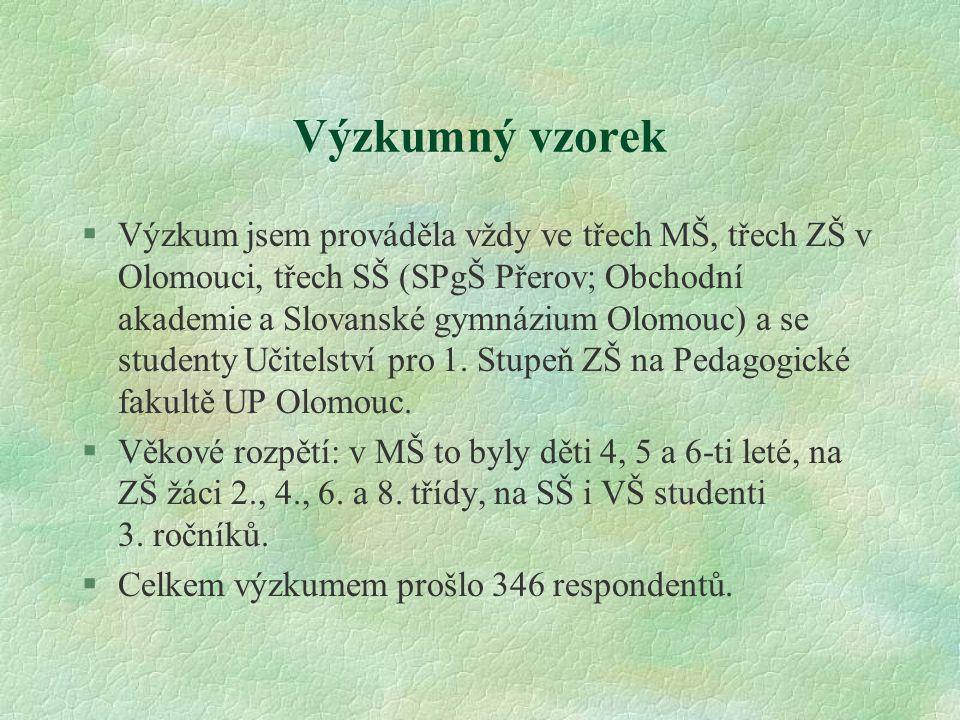 Výzkumný vzorek §Výzkum jsem prováděla vždy ve třech MŠ, třech ZŠ v Olomouci, třech SŠ (SPgŠ Přerov; Obchodní akademie a Slovanské gymnázium Olomouc)