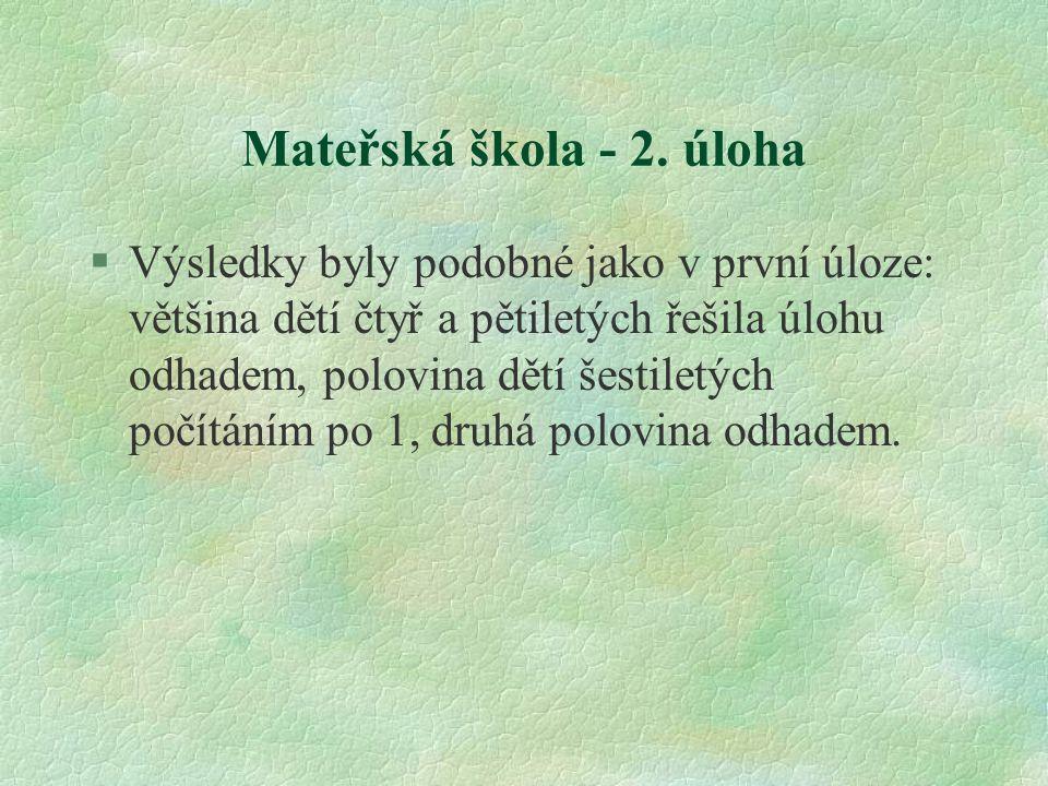 Mateřská škola - 2. úloha §Výsledky byly podobné jako v první úloze: většina dětí čtyř a pětiletých řešila úlohu odhadem, polovina dětí šestiletých po