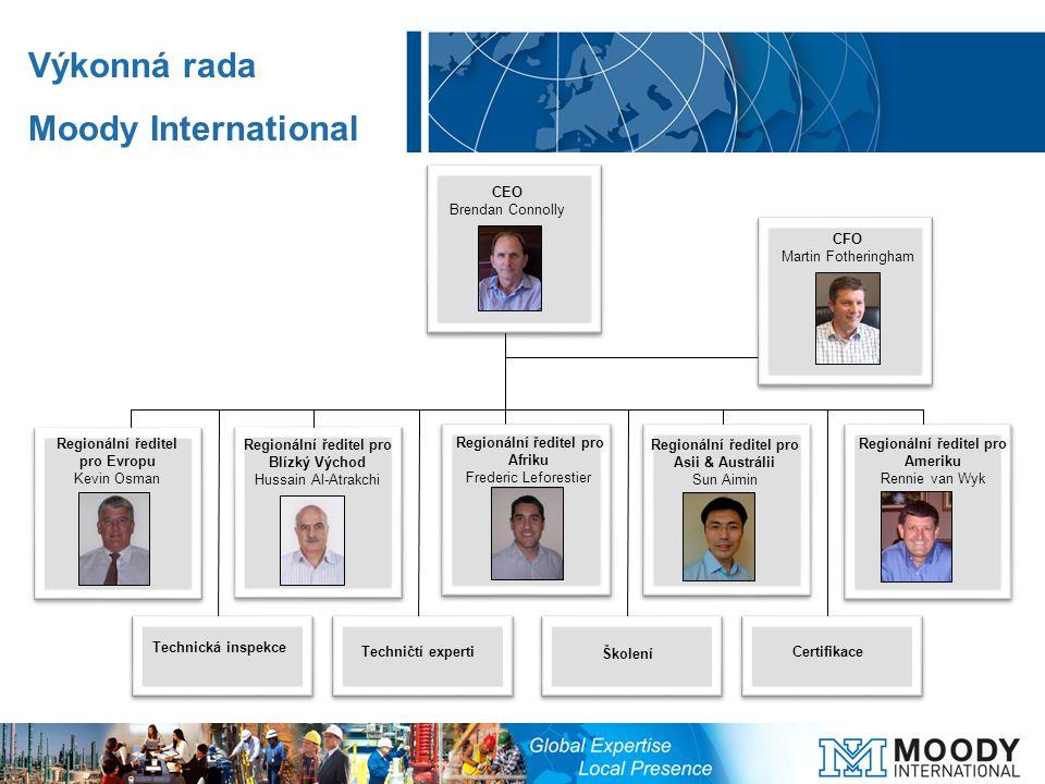 Regionální ředitel pro Afriku Frederic Leforestier Regionální ředitel pro Blízký Východ Hussain Al-Atrakchi Regionální ředitel pro Evropu Kevin Osman Regionální ředitel pro Asii & Austrálii Sun Aimin Regionální ředitel pro Ameriku Rennie van Wyk CEO Brendan Connolly Technická inspekce Techničtí experti Školení Certifikace CFO Martin Fotheringham Výkonná rada Moody International