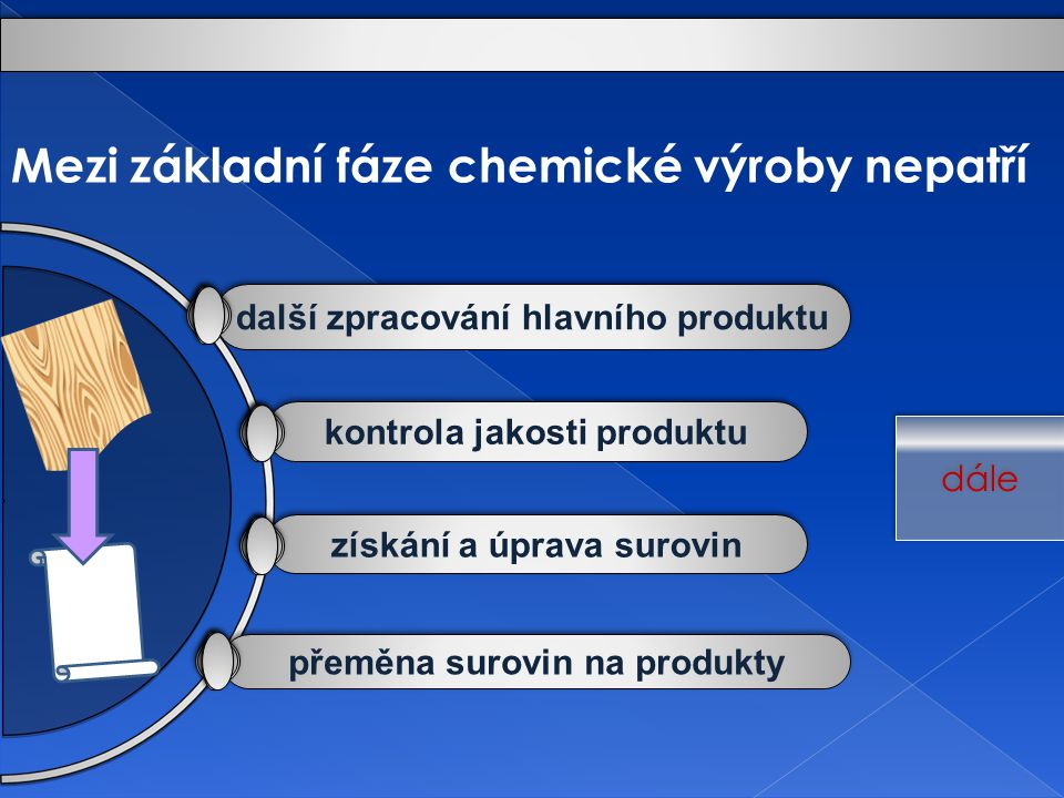 přeměna surovin na produkty získání a úprava surovin kontrola jakosti produktu další zpracování hlavního produktu Mezi základní fáze chemické výroby nepatří dále