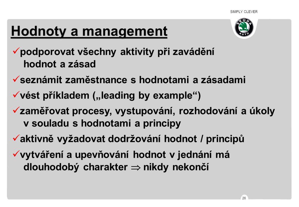 """26 Hodnoty a management podporovat všechny aktivity při zavádění hodnot a zásad seznámit zaměstnance s hodnotami a zásadami vést příkladem (""""leading b"""