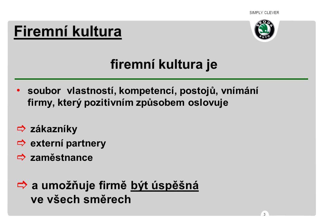 SIMPLY CLEVER DĚKUJI VÁM ZA POZORNOST. www.skoda-auto.cz