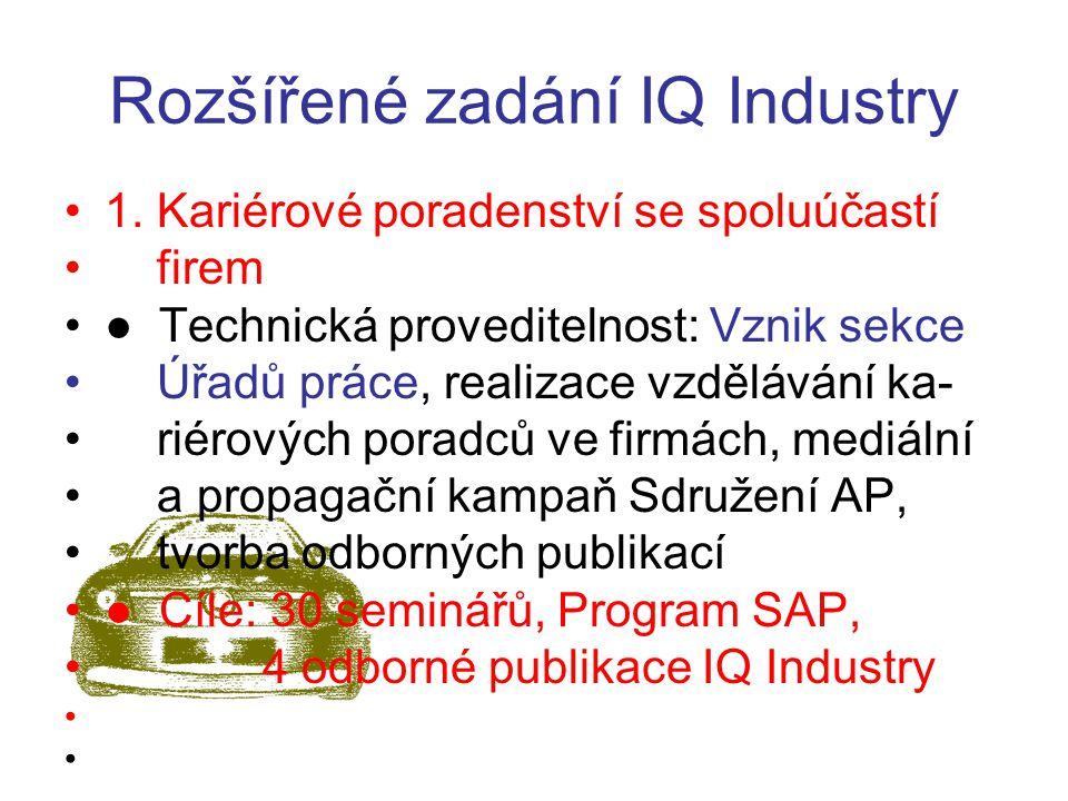 Rozšířené zadání IQ Industry 1.