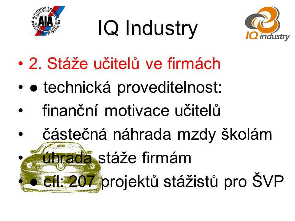 IQ Industry 2.
