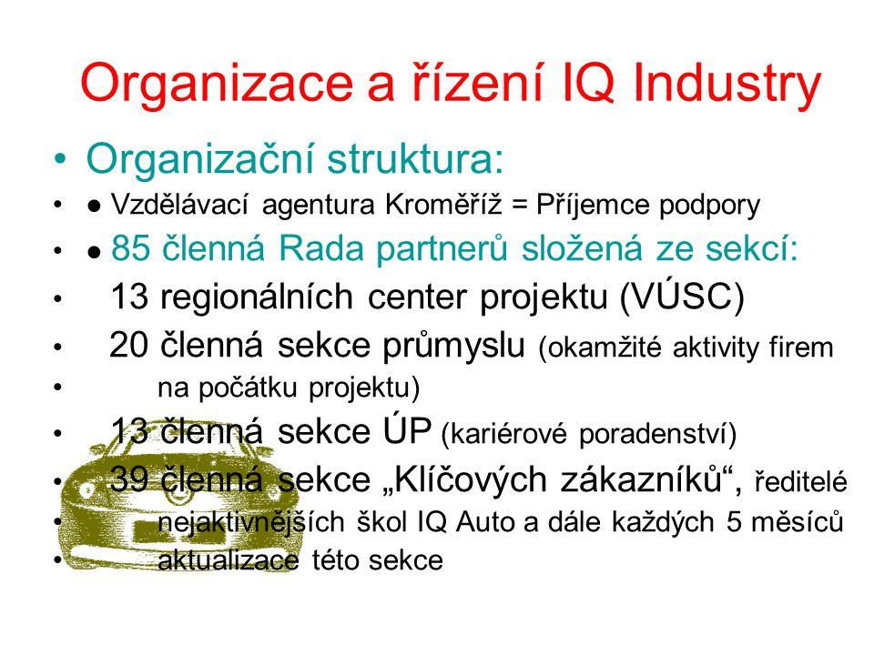 """Organizace a řízení IQ Industry Organizační struktura: ● Vzdělávací agentura Kroměříž = Příjemce podpory ● 85 členná Rada partnerů složená ze sekcí: 13 regionálních center projektu (VÚSC) 20 členná sekce průmyslu (okamžité aktivity firem na počátku projektu) 13 členná sekce ÚP (kariérové poradenství) 39 členná sekce """"Klíčových zákazníků , ředitelé nejaktivnějších škol IQ Auto a dále každých 5 měsíců aktualizace této sekce"""