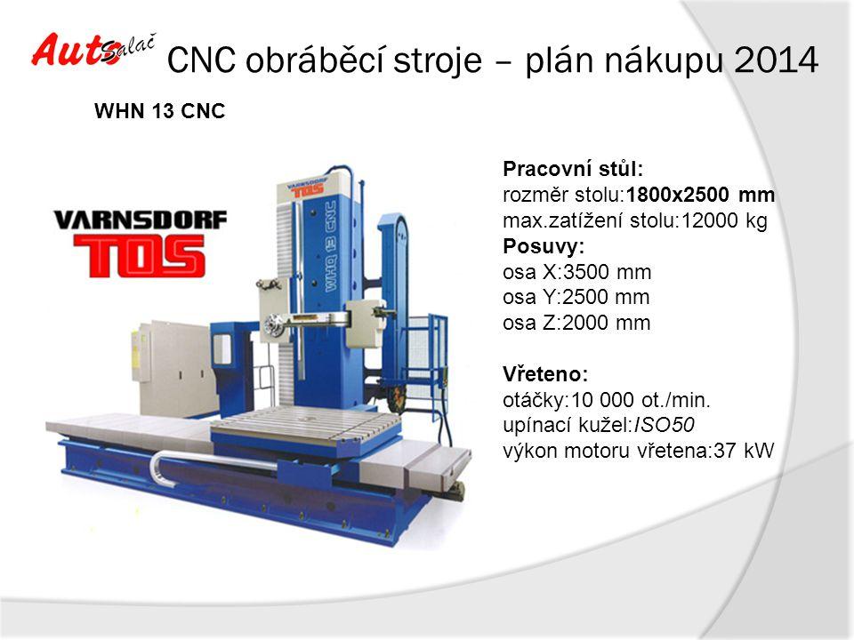 CNC obráběcí stroje – plán nákupu 2014 Pracovní stůl: rozměr stolu:1800x2500 mm max.zatížení stolu:12000 kg Posuvy: osa X:3500 mm osa Y:2500 mm osa Z: