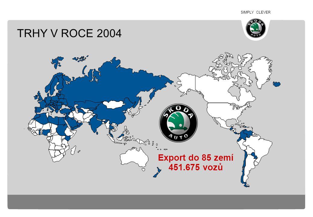 SIMPLY CLEVER TRHY V ROCE 2004 Export do 85 zemí 451.675 vozů