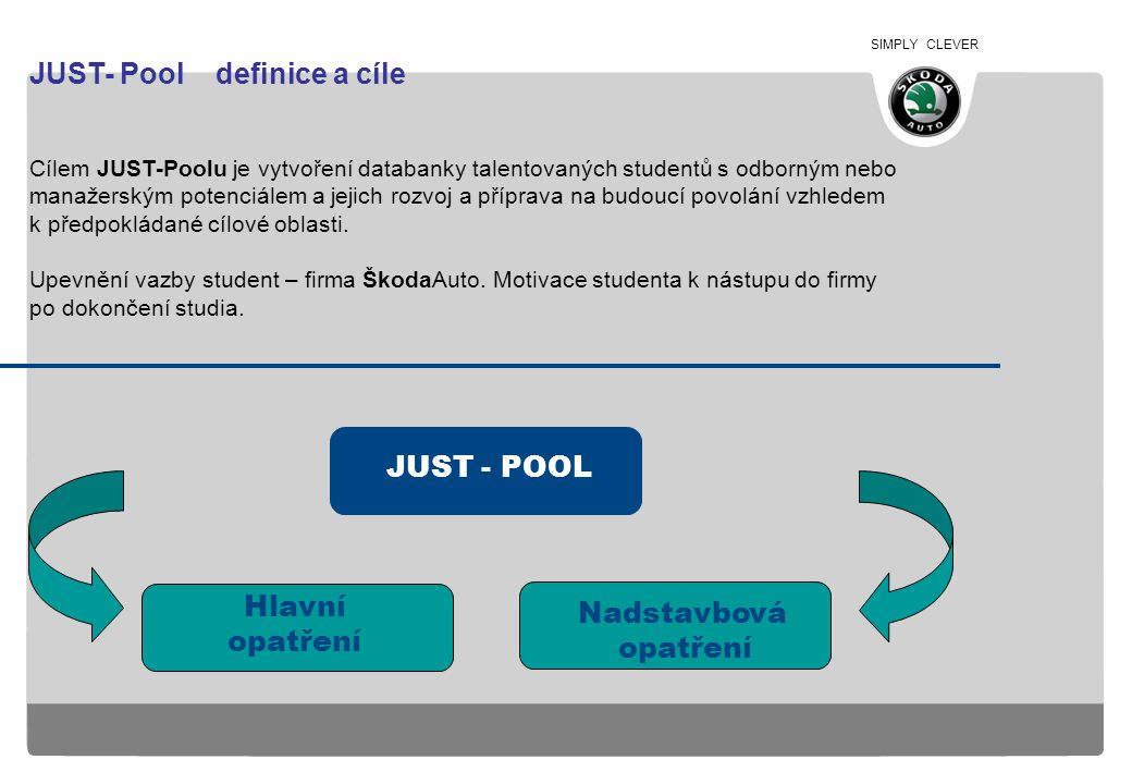 SIMPLY CLEVER JUST- Pool definice a cíle Cílem JUST-Poolu je vytvoření databanky talentovaných studentů s odborným nebo manažerským potenciálem a jejich rozvoj a příprava na budoucí povolání vzhledem k předpokládané cílové oblasti.