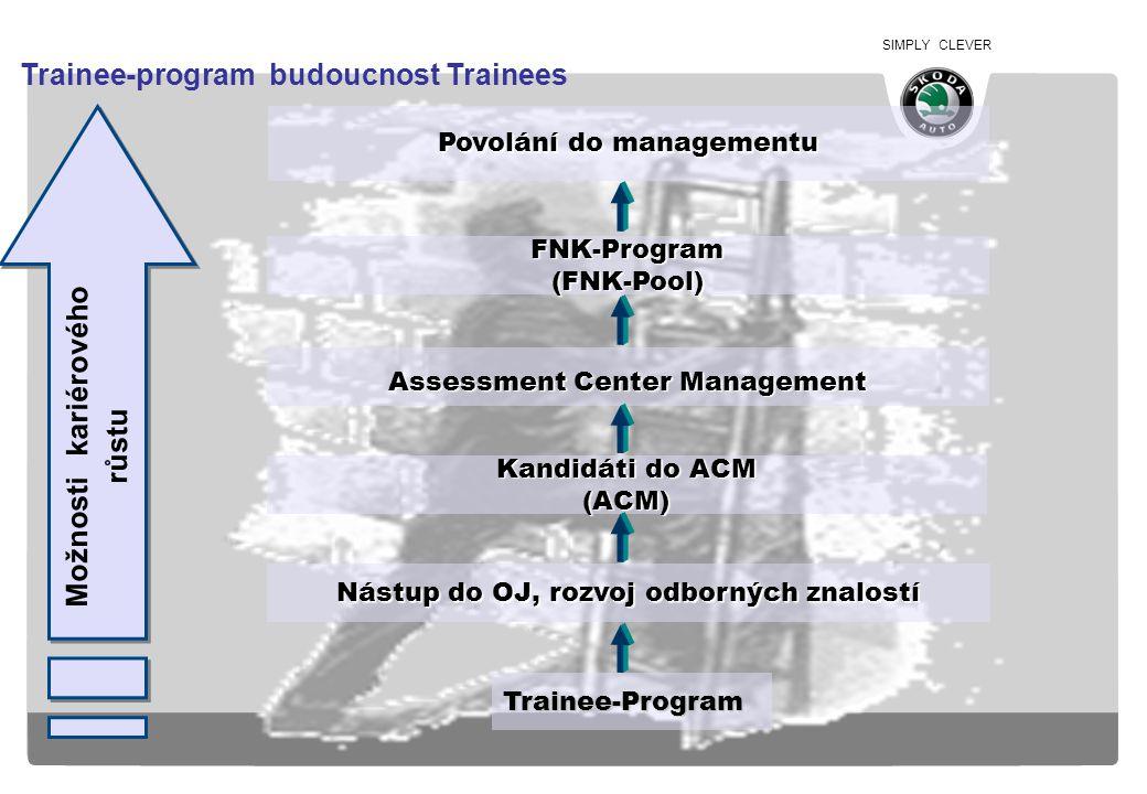 SIMPLY CLEVER Assessment Center Management Kandidáti do ACM (ACM) FNK-Program(FNK-Pool) Povolání do managementu Nástup do OJ, rozvoj odborných znalostí Trainee-Program Možnosti kariérového růstu Trainee-program budoucnost Trainees