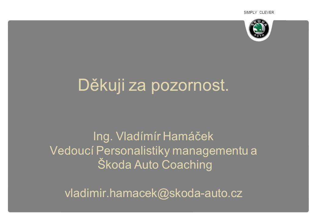SIMPLY CLEVER Děkuji za pozornost. Ing. Vladímír Hamáček Vedoucí Personalistiky managementu a Škoda Auto Coaching vladimir.hamacek@skoda-auto.cz