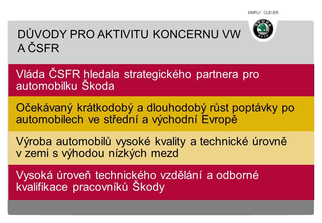 SIMPLY CLEVER Vláda ČSFR hledala strategického partnera pro automobilku Škoda Očekávaný krátkodobý a dlouhodobý růst poptávky po automobilech ve střední a východní Evropě Výroba automobilů vysoké kvality a technické úrovně v zemi s výhodou nízkých mezd Vysoká úroveň technického vzdělání a odborné kvalifikace pracovníků Škody DŮVODY PRO AKTIVITU KONCERNU VW A ČSFR