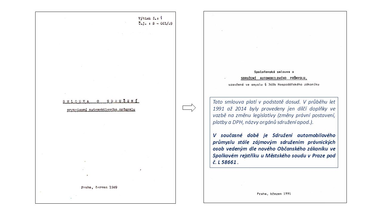Tato smlouva platí v podstatě dosud. V průběhu let 1991 až 2014 byly provedeny jen dílčí doplňky ve vazbě na změnu legislativy (změny právní postavení