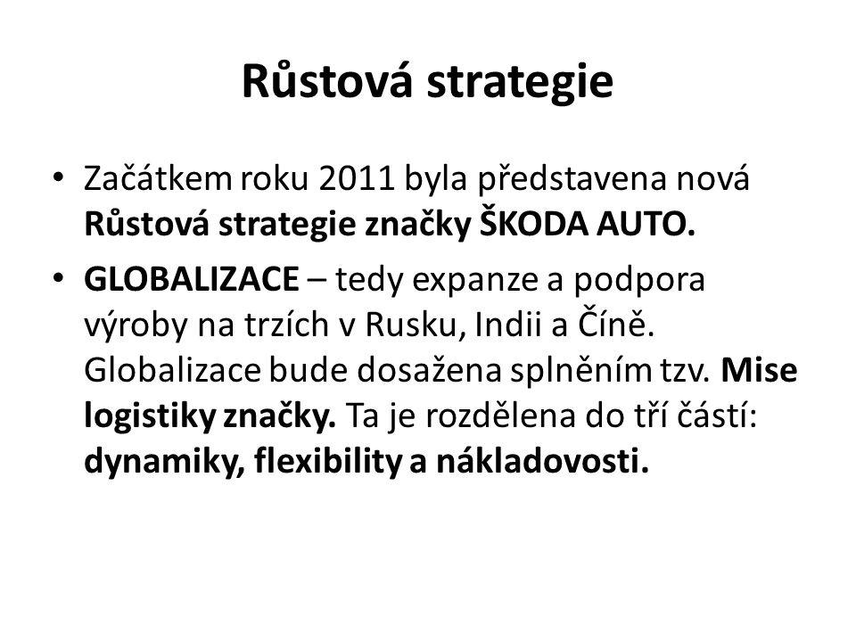 Růstová strategie Začátkem roku 2011 byla představena nová Růstová strategie značky ŠKODA AUTO.