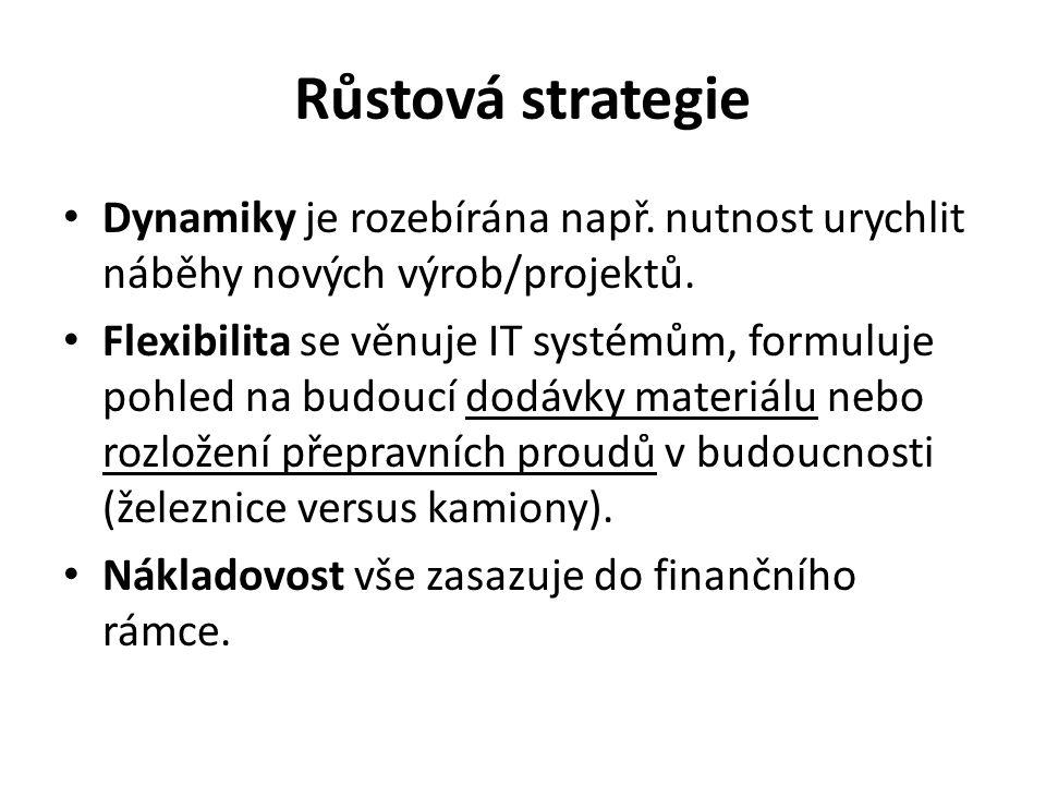 Růstová strategie Dynamiky je rozebírána např.nutnost urychlit náběhy nových výrob/projektů.