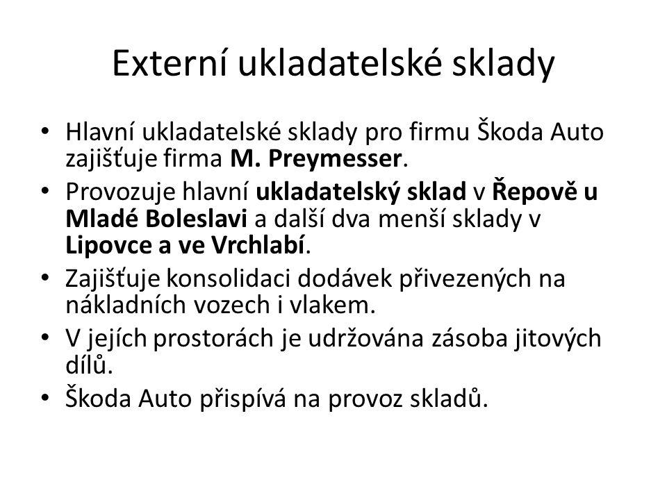 Externí ukladatelské sklady Hlavní ukladatelské sklady pro firmu Škoda Auto zajišťuje firma M.