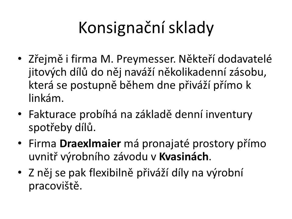 Konsignační sklady Zřejmě i firma M.Preymesser.