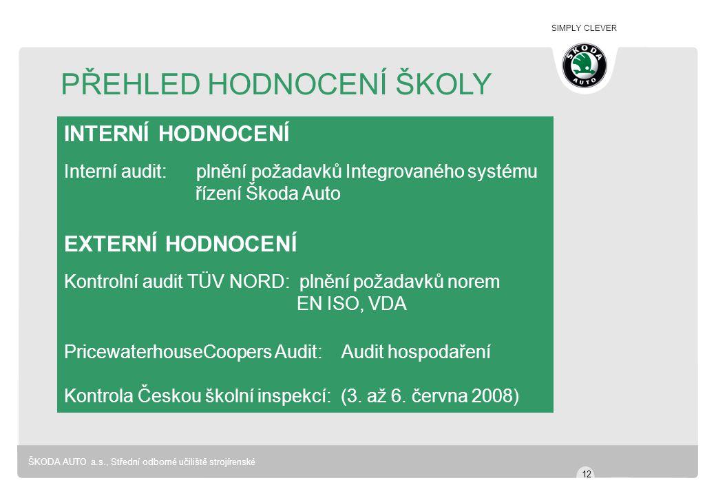 SIMPLY CLEVER ŠKODA AUTO a.s., Střední odborné učiliště strojírenské PŘEHLED HODNOCENÍ ŠKOLY INTERNÍ HODNOCENÍ Interní audit: plnění požadavků Integrovaného systému řízení Škoda Auto EXTERNÍ HODNOCENÍ Kontrolní audit TÜV NORD: plnění požadavků norem EN ISO, VDA PricewaterhouseCoopers Audit: Audit hospodaření Kontrola Českou školní inspekcí: (3.